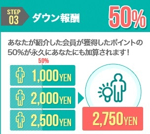 モッピー友達紹介3.jpg